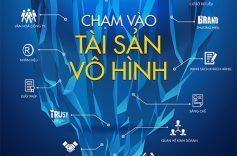 Chính phủ ban hành chiến lược SHTT Việt Nam đến năm 2030