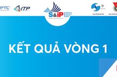 Thông báo kết quả bình chọn online và kết quả Vòng 1 S&IP 2020